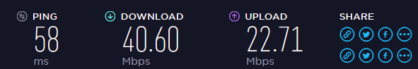 Anonymous VPN EU Speed test