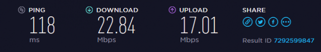 Anonymous VPN US Speed test