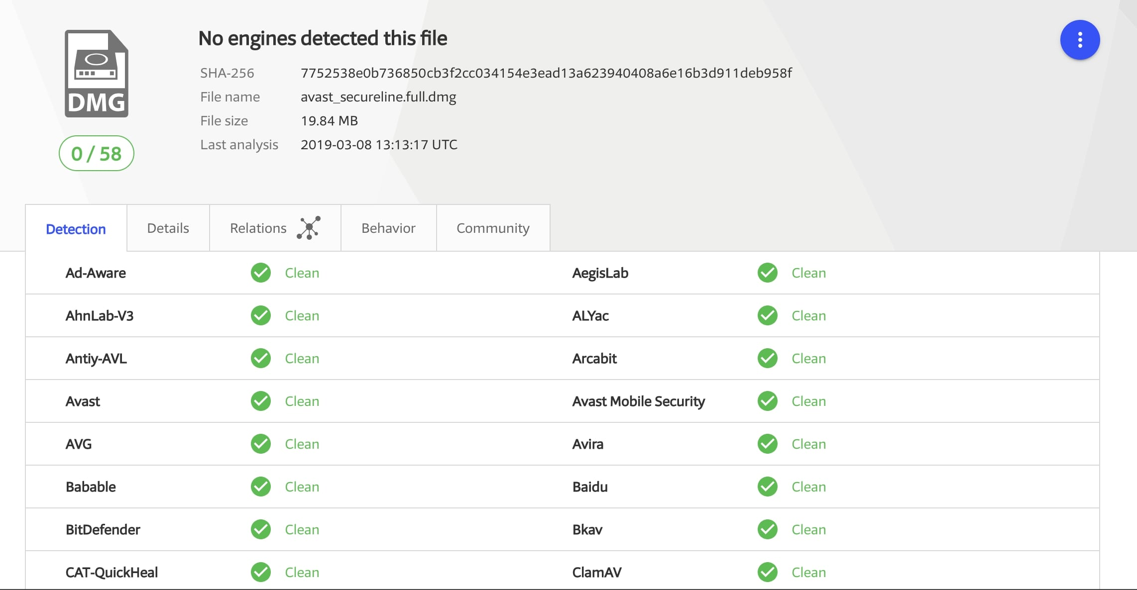 avast secureline virustotal scan