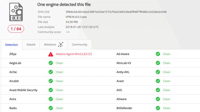 VirusTotal-Scan
